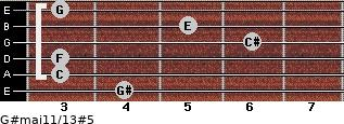 G#maj11/13#5 for guitar on frets 4, 3, 3, 6, 5, 3