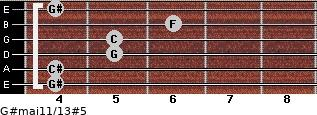 G#maj11/13#5 for guitar on frets 4, 4, 5, 5, 6, 4