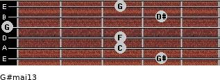G#maj13 for guitar on frets 4, 3, 3, 0, 4, 3
