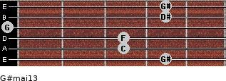 G#maj13 for guitar on frets 4, 3, 3, 0, 4, 4