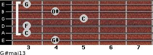 G#maj13 for guitar on frets 4, 3, 3, 5, 4, 3