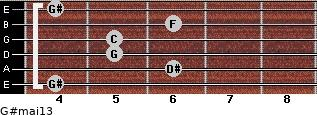 G#maj13 for guitar on frets 4, 6, 5, 5, 6, 4