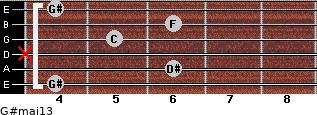 G#maj13 for guitar on frets 4, 6, x, 5, 6, 4
