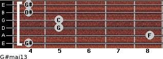 G#maj13 for guitar on frets 4, 8, 5, 5, 4, 4