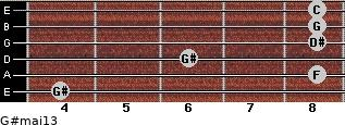 G#maj13 for guitar on frets 4, 8, 6, 8, 8, 8