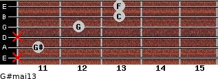 G#maj13 for guitar on frets x, 11, x, 12, 13, 13