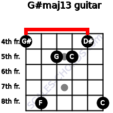 G#maj13 for guitar on frets 4, 8, 5, 5, 4, 8