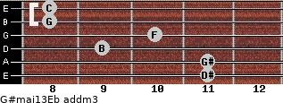 G#maj13/Eb add(m3) guitar chord