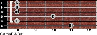 G#maj13/D# for guitar on frets 11, 8, 10, 8, 8, 8