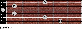 G#maj7 for guitar on frets 4, 3, 1, 0, 1, 3