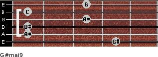 G#maj9 for guitar on frets 4, 1, 1, 3, 1, 3