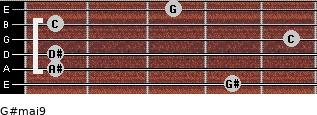 G#maj9 for guitar on frets 4, 1, 1, 5, 1, 3