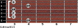 G#maj9/13 for guitar on frets 4, 3, 3, 3, 4, 3