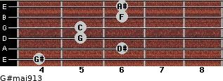 G#maj9/13 for guitar on frets 4, 6, 5, 5, 6, 6