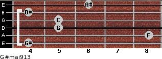 G#maj9/13 for guitar on frets 4, 8, 5, 5, 4, 6