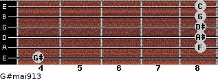 G#maj9/13 for guitar on frets 4, 8, 8, 8, 8, 8