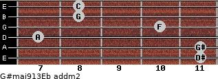 G#maj9/13/Eb add(m2) guitar chord