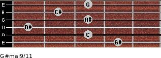 G#maj9/11 for guitar on frets 4, 3, 1, 3, 2, 3
