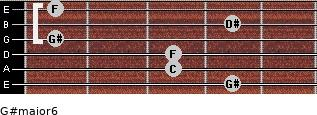 G#major6 for guitar on frets 4, 3, 3, 1, 4, 1