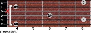 G#major6 for guitar on frets 4, 8, 6, x, 4, 8