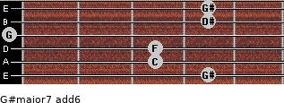 G#major7(add6) for guitar on frets 4, 3, 3, 0, 4, 4