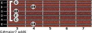 G#major7(add6) for guitar on frets 4, 3, 3, 3, 4, 3
