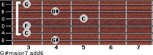 G#major7(add6) for guitar on frets 4, 3, 3, 5, 4, 3