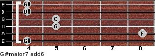 G#major7(add6) for guitar on frets 4, 8, 5, 5, 4, 4