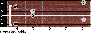 G#major7(add6) for guitar on frets 4, 8, 5, 5, 4, 8