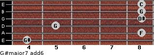 G#major7(add6) for guitar on frets 4, 8, 5, 8, 8, 8
