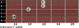 G#major7(add6) for guitar on frets x, 11, x, 12, 13, 13