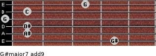 G#major7(add9) for guitar on frets 4, 1, 1, 0, 1, 3