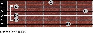 G#major7(add9) for guitar on frets 4, 1, 1, 5, 1, 3