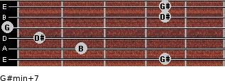 G#min(+7) for guitar on frets 4, 2, 1, 0, 4, 4