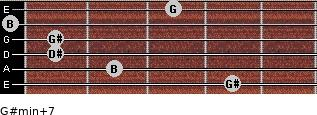 G#min(+7) for guitar on frets 4, 2, 1, 1, 0, 3