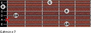 G#min(+7) for guitar on frets 4, x, 1, 4, 0, 3