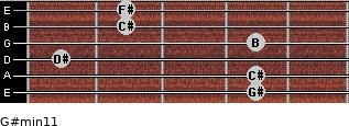 G#min11 for guitar on frets 4, 4, 1, 4, 2, 2