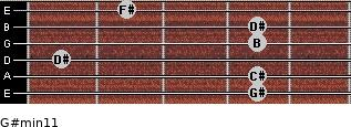 G#min11 for guitar on frets 4, 4, 1, 4, 4, 2