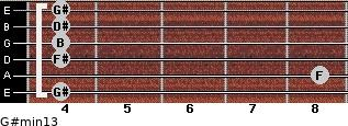 G#min13 for guitar on frets 4, 8, 4, 4, 4, 4