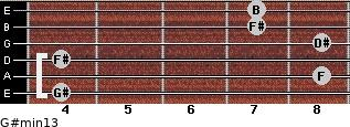 G#min13 for guitar on frets 4, 8, 4, 8, 7, 7