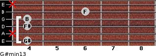 G#min13 for guitar on frets 4, x, 4, 4, 6, x