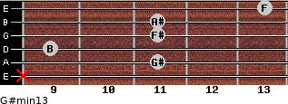 G#min13 for guitar on frets x, 11, 9, 11, 11, 13