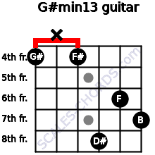G#min13 for guitar on frets 4, x, 4, 8, 6, 7