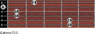 G#min7/11 for guitar on frets 4, 4, 1, 1, 0, 2