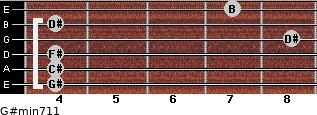 G#min7/11 for guitar on frets 4, 4, 4, 8, 4, 7