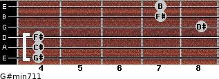 G#min7/11 for guitar on frets 4, 4, 4, 8, 7, 7