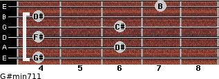 G#min7/11 for guitar on frets 4, 6, 4, 6, 4, 7
