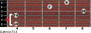 G#min7/13 for guitar on frets 4, x, 4, 8, 6, 7