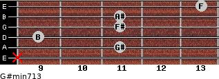 G#min7/13 for guitar on frets x, 11, 9, 11, 11, 13