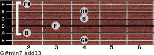 G#min7(add13) for guitar on frets 4, 2, 3, 4, 4, 2